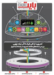 دانلود ضمیمه بایت روزنامه خراسان - شماره 362