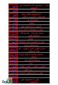 دانلود کتاب اسامی ایرانی و معانی آنها