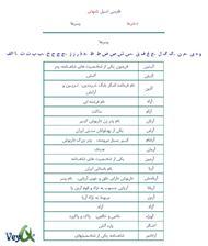 دانلود کتاب نام های اصیل ایرانی