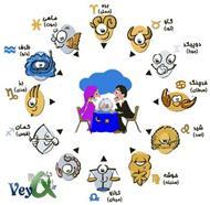 دانلود کتاب تعبیر خواب به روایت سلمان فارسی