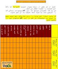 دانلود کتاب جدول اهداف